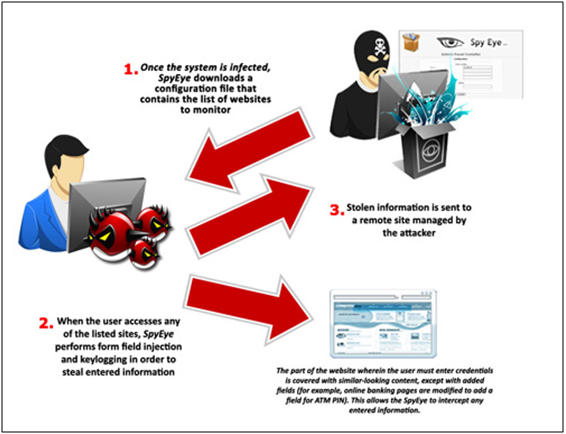 Keylogger-example.png
