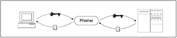 MitM-example