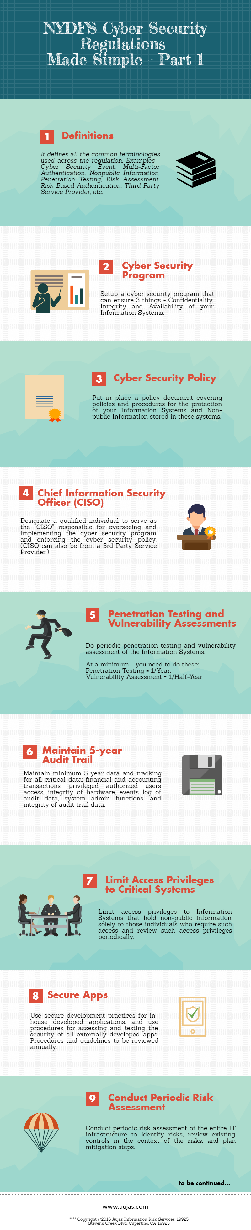 NYDFS-cyber-security-regulations-made-easy-part-1-v3.png