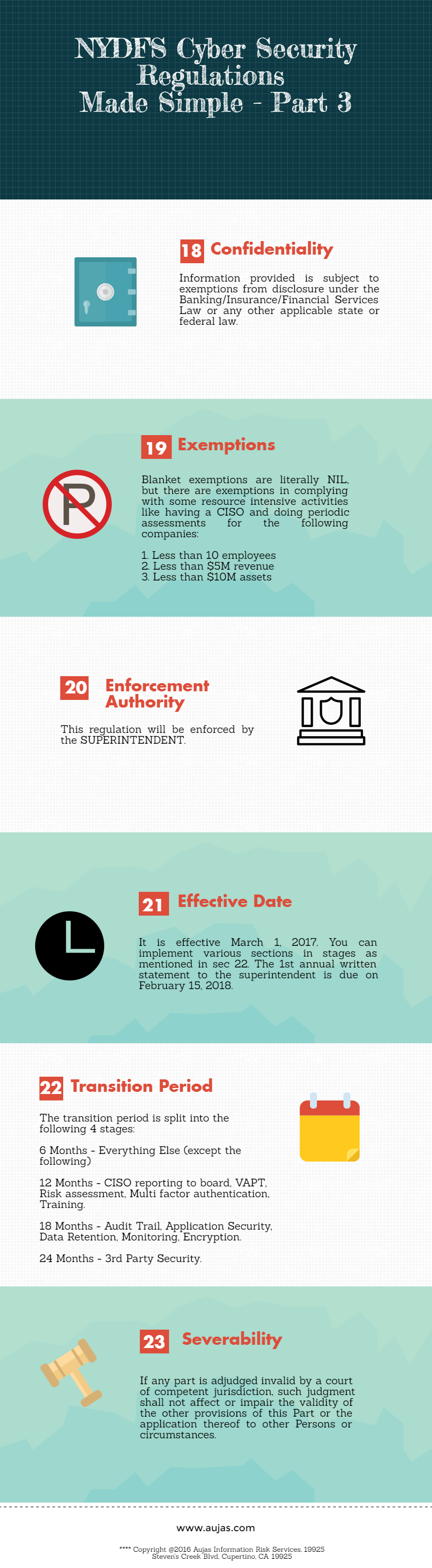 NYDFS-cyber-security-regulations-made-easy-part-3-v2-2.png