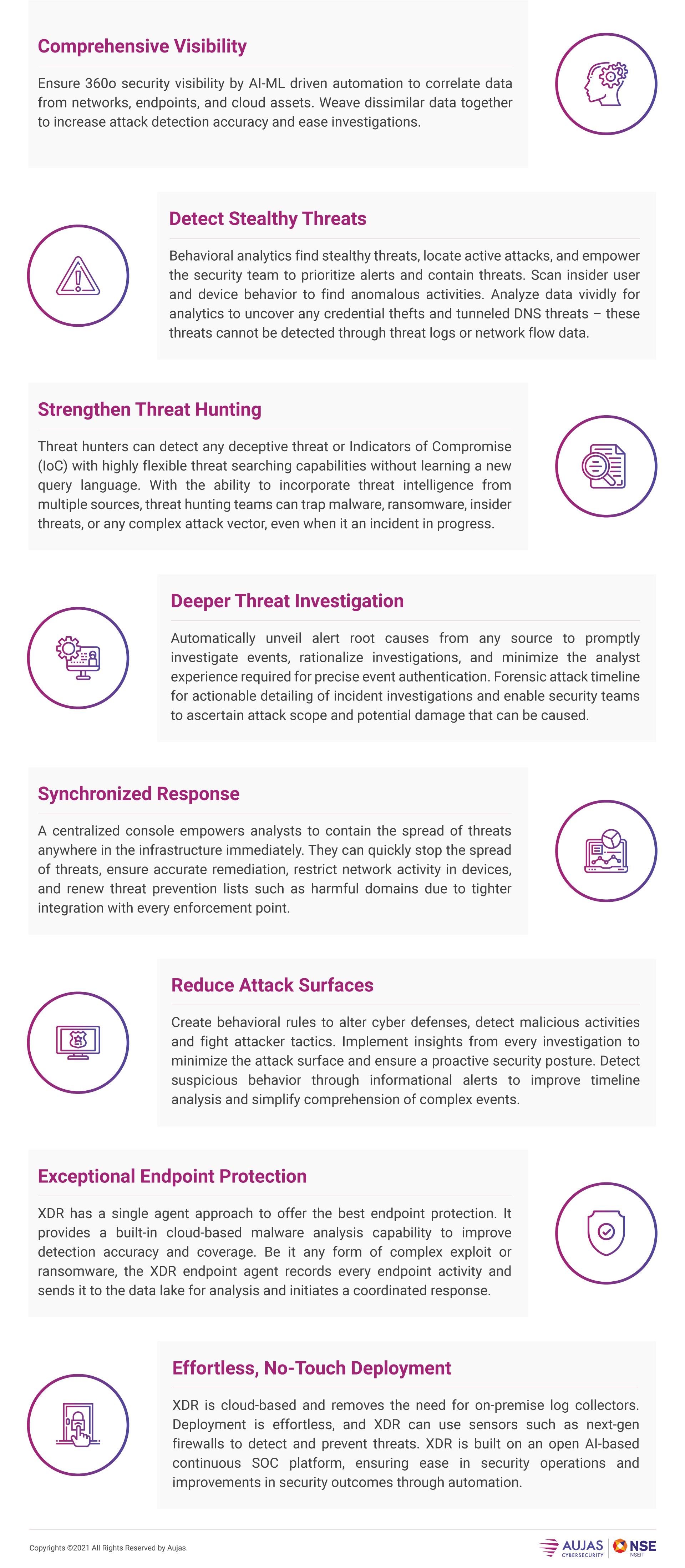 XDR-Blog-Infographic-V2