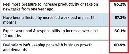 salary_vs_workload_IT_security_2016-1.jpg